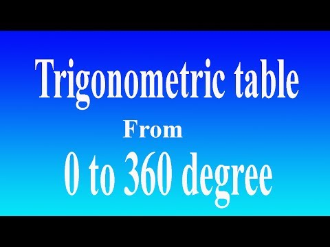 how to remember trigonometry table values 0 to 360 degree math 51