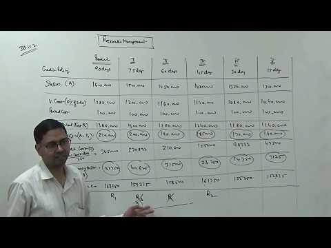 Receivable Management (Simple) - Financial Management (FM)