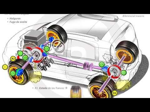 INTRODUCCIÓN A LA TECNOLOGÍA DEL AUTOMÓVIL - Módulo 15 (14/17)