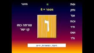 The Fundamentals of the Kabbalah - Lecture 10 of 12