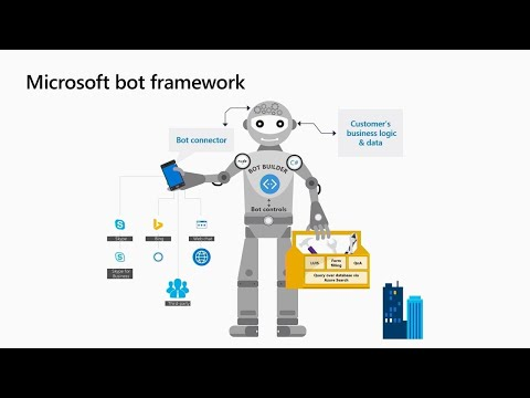 Deploying local bots with Bot Framework and LUIS Docker containers - CFS3006