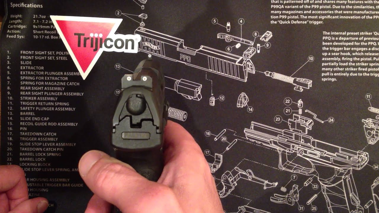 REVIEW OF TRIJICON NIGHT SIGHTS (MODEL WP01O) FOR WALTHER PPQ / P99