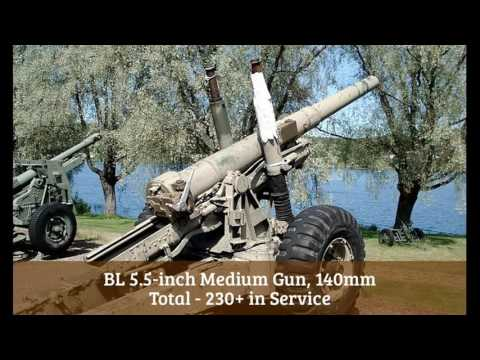 Power Of Myanmar Army Artilleries And Air Defence System