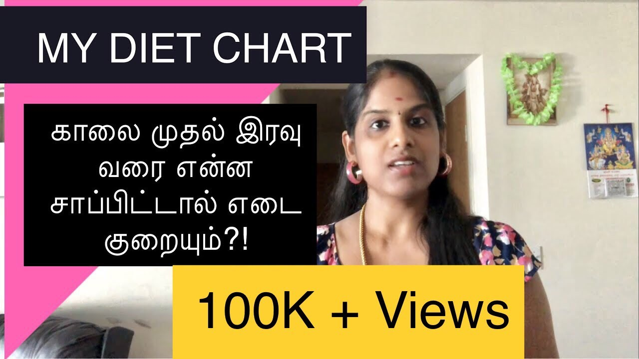 Indian Diet Chart | My Diet Chart(English Subtitles)| What ...