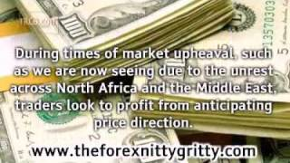How to Measure Forex Volatility