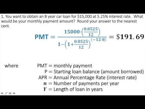 total-interest-on-a-loan