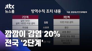 '깜깜이 감염' 20%로 늘어…거리두기 2단계 전국 확대 / JTBC 뉴스룸
