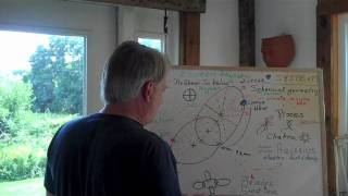 Sirius system part 4