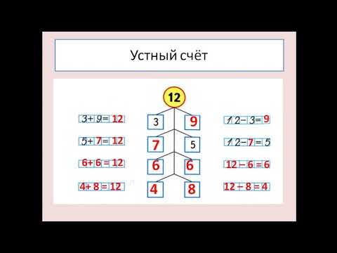 Поразрядное сложение двузначных чисел без перехода через разряд видеоурок