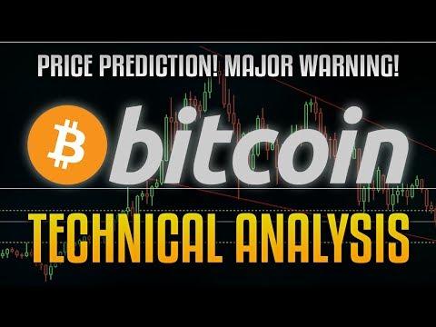 Bitcoin (BTC) Technical Analysis - Major Warning, possible crash! UPDATE
