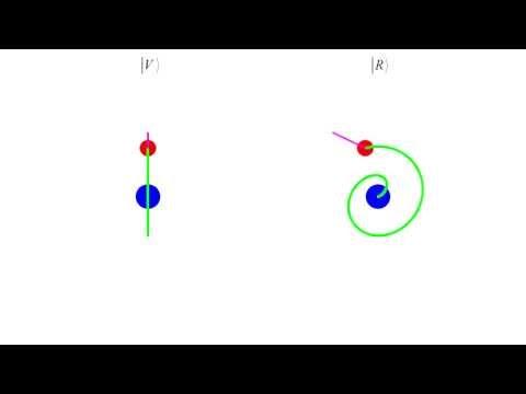Quantum Mechanics 9a - Photon Spin and Schrödinger