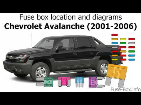 fuse box location and diagrams chevrolet avalanche 2001. Black Bedroom Furniture Sets. Home Design Ideas