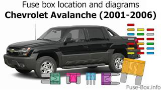 fuse box location and diagrams: chevrolet avalanche (2001-2006) - youtube  youtube