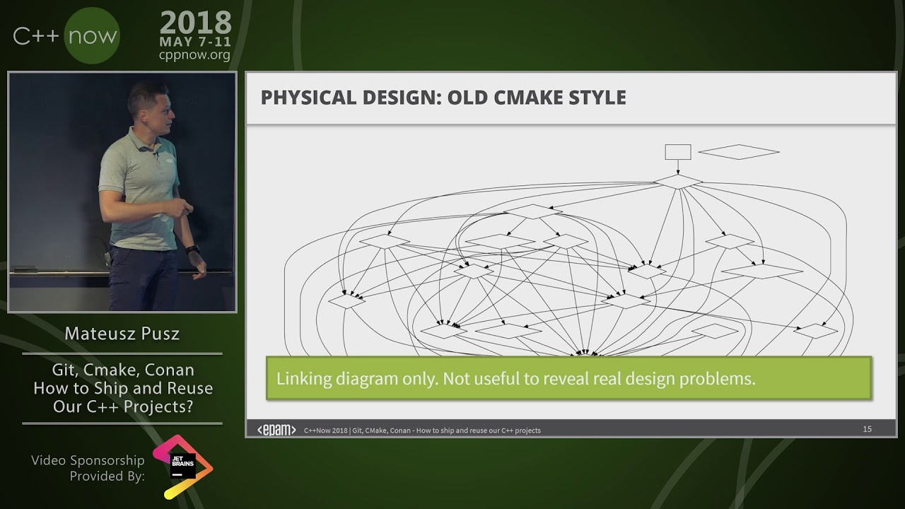 """C++Now 2018: Mateusz Pusz """"Git, CMake, Conan: How to Ship and Reuse our C++  Projects"""""""