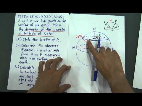 SPM Earth of sphere - Paper 2