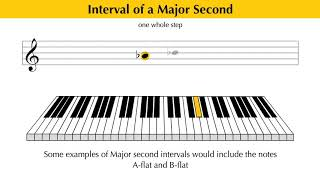 Music Theory Education - Intervals // Intervals of A Second (2 of 10)