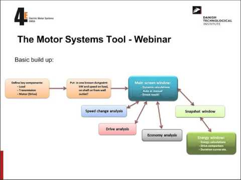 Optimization of Motor Systems: the Motor Systems Tool