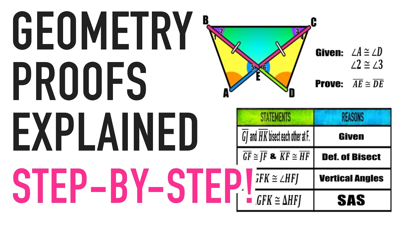 Practice With Geometry Proofs