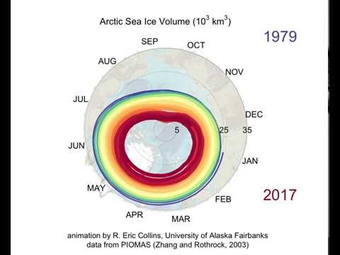 Arctic Sea Ice Death Spiral 2018 update