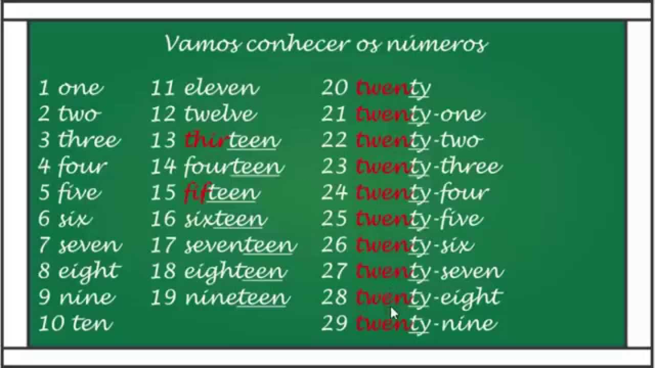 Numbers (números Ingles)