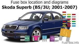 Fuse box location and diagrams: Skoda Superb (B5/3U; 2001-2007) - YouTubeYouTube