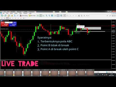 live-trade-entry-level-6