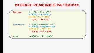 № 87. Неорганическая химия. Тема 10. Электролитическая диссоциация. Часть 8. Степень и константа