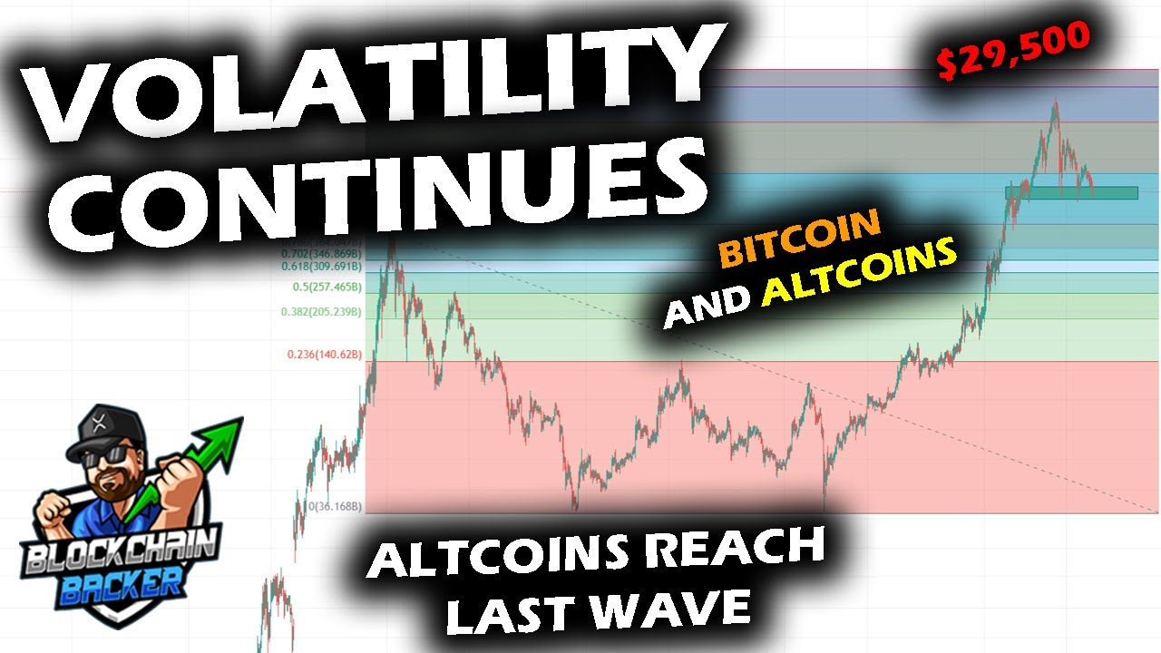 WAVE COUNTS REACHED as Bitcoin Price Battles Below k, Altcoin Market Battles Above Key Level