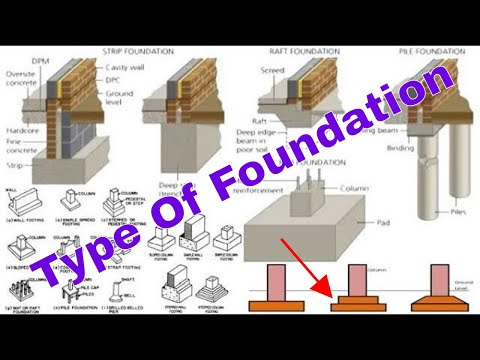 Types of foundation in construction work |types of footings |type of foundation in civil engineering