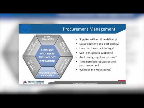 Why Procurement Analysis?