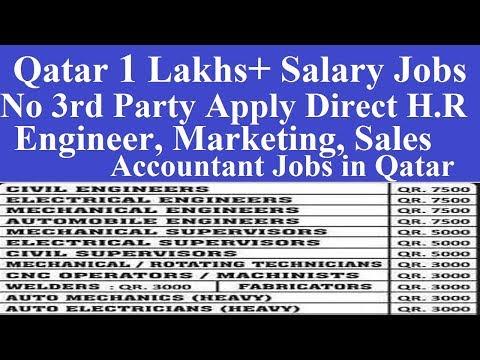 High Salary Jobs In Qatar L Qatar Engineer Marketing Sales Accountant Jobs L Qatar Jobs Recruitment