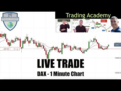 LIVE TRADE on the Dax 1 minute chart (managing 2 trades)