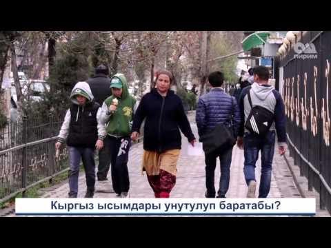кыргызча мусулманча кыздардын аттары