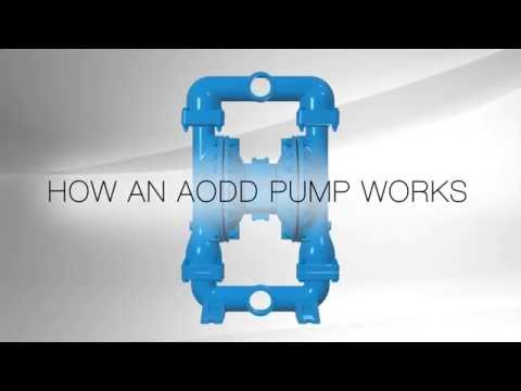 Sandpiper How Air Operated Double Diaphragm Pumps Work