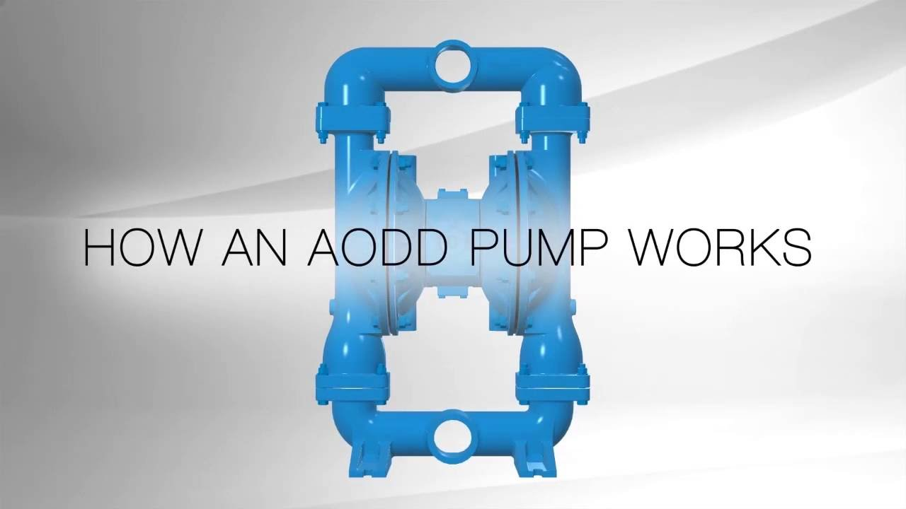 Sandpiper How Air Operated Double Diaphragm Pumps Work Youtube A Works