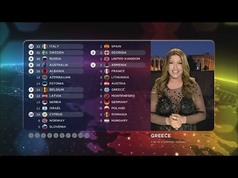 BBC - Eurovision 2015 Final - Full Voting & Winning Sweden