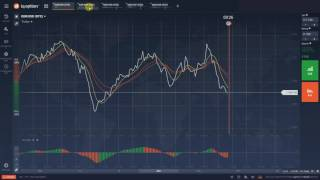 Risk free trading strategy for binary options - IQ Option