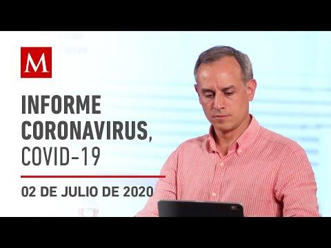Informe diario por coronavirus en México, 02 de julio de 2020