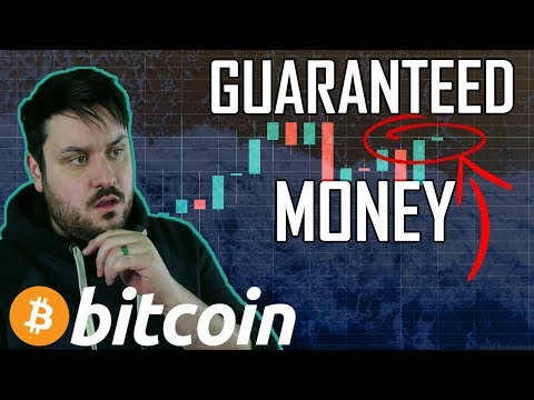 GUARANTEED MONEY – The Current Bitcoin Setup C👏M👏R