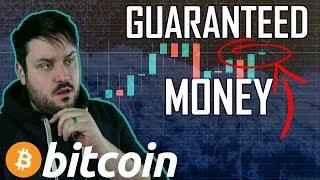GUARANTEED MONEY - The Current Bitcoin Setup C👏M👏R