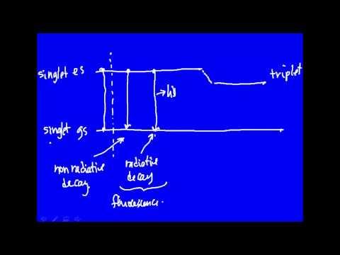 luminescence dating materials