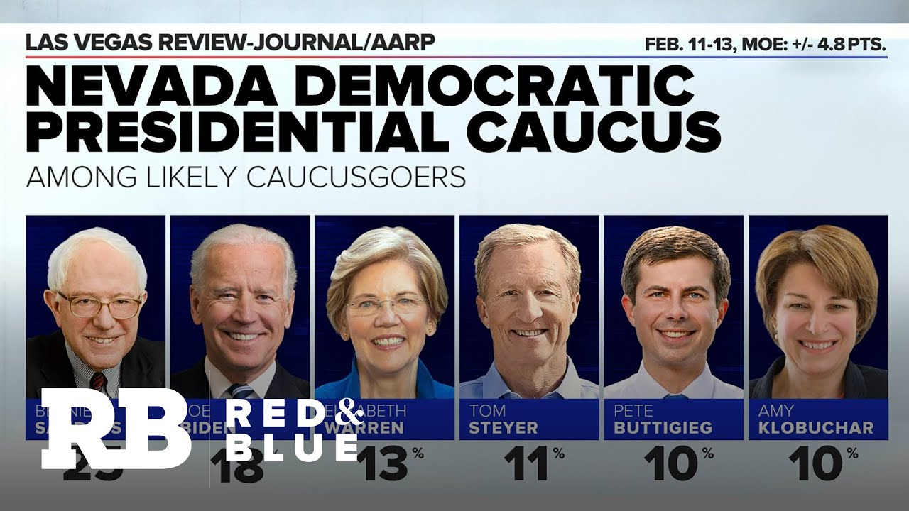 Candidates Gear Up For Nevada Caucus Youtube