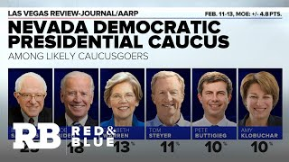 Candidates gear up for Nevada Caucus