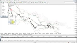 Video 1 - Binary Options Trading For Dummies