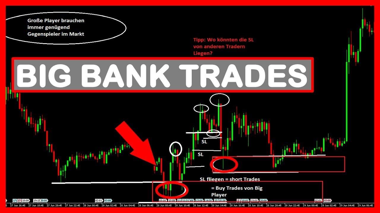 Forex trading deutsch
