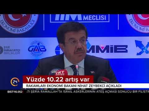 Türkiye, Cumhuriyet Tarihinin En Iyi Ikinci Ihracat Rekorunu Kırdı