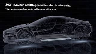 BMW electrification thumbnail
