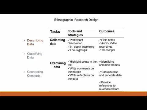 ethnographic research design