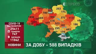 Коронавірус в Україні статистика за 4 червня