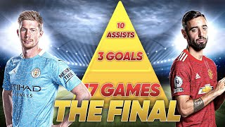 Who Is The Premier League's BEST Midfielder... | The Football Pyramid THE FINAL